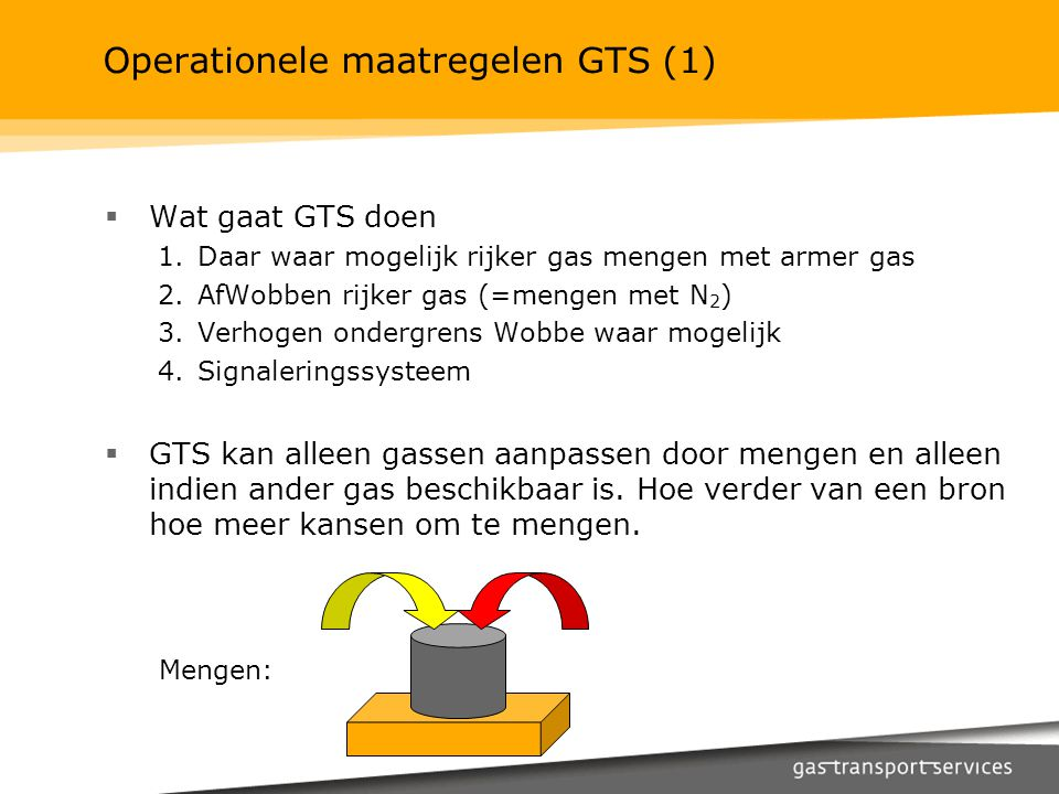 Operationele maatregelen GTS (1)