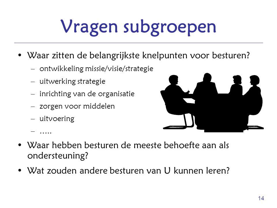 Vragen subgroepen Waar zitten de belangrijkste knelpunten voor besturen ontwikkeling missie/visie/strategie.