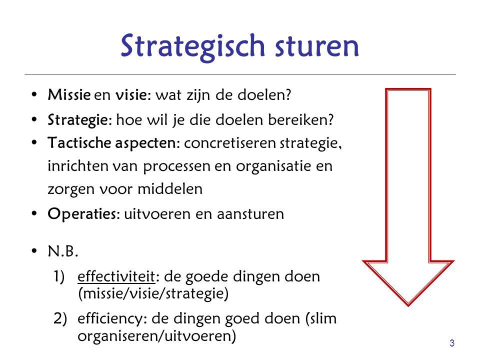 Strategisch sturen Missie en visie: wat zijn de doelen