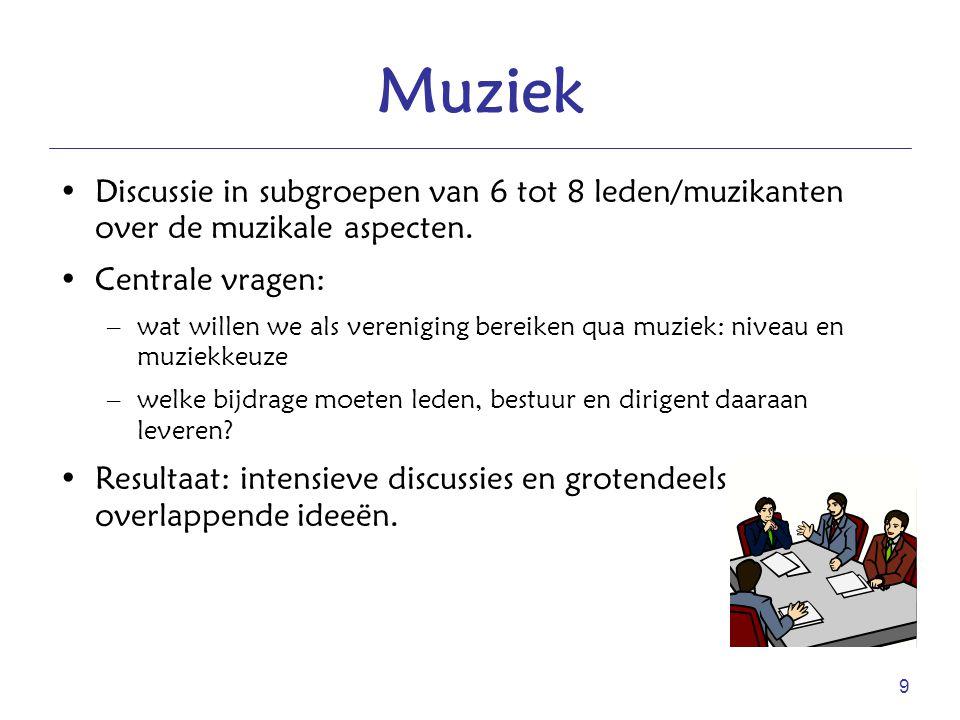 Muziek Discussie in subgroepen van 6 tot 8 leden/muzikanten over de muzikale aspecten. Centrale vragen: