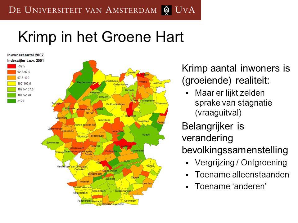 Krimp in het Groene Hart
