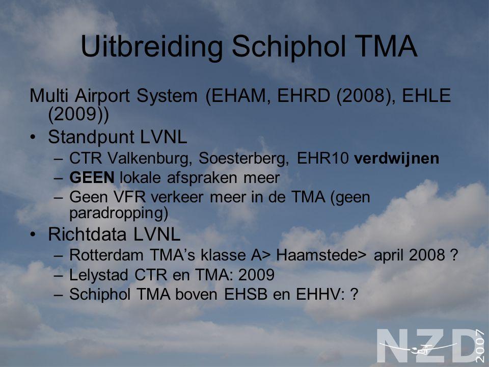 Uitbreiding Schiphol TMA