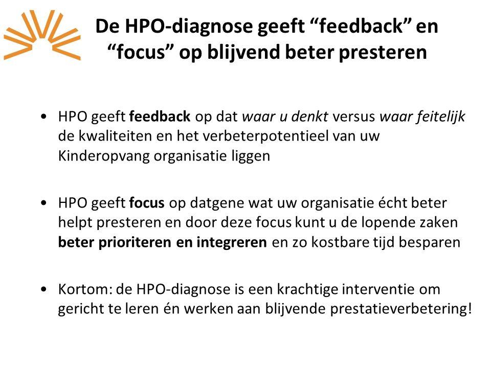 De HPO-diagnose geeft feedback en focus op blijvend beter presteren