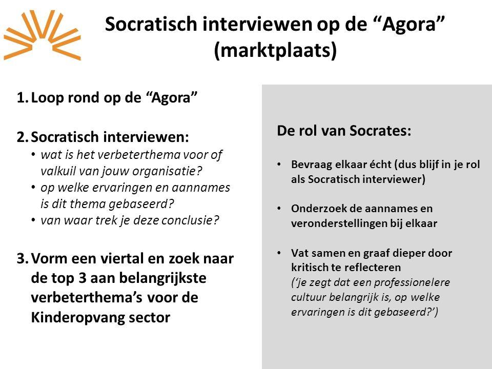 Socratisch interviewen op de Agora (marktplaats)