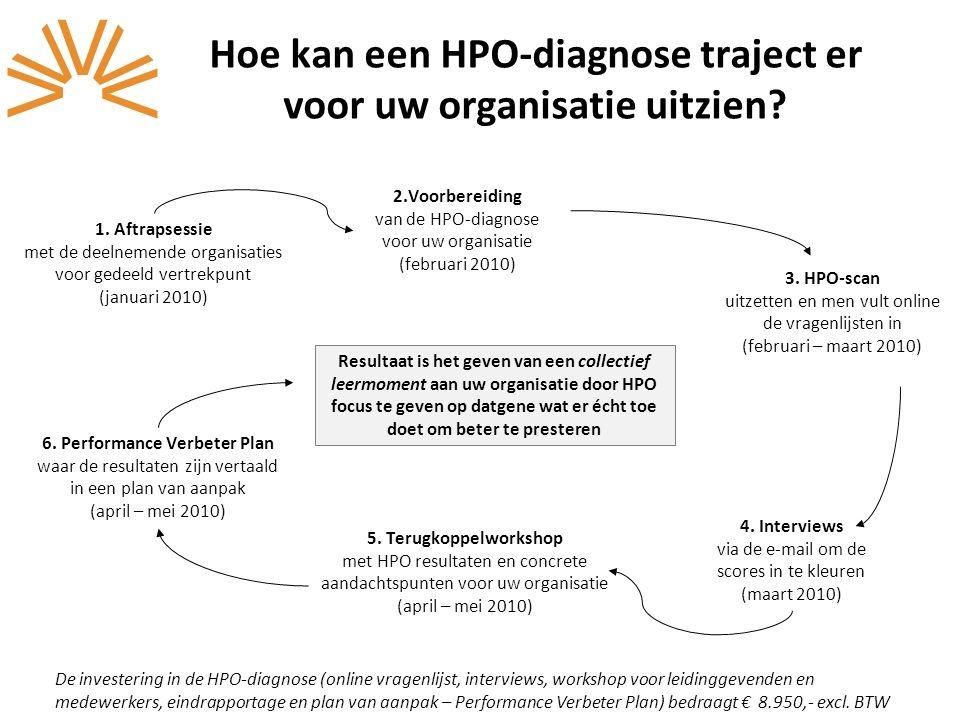 Hoe kan een HPO-diagnose traject er voor uw organisatie uitzien
