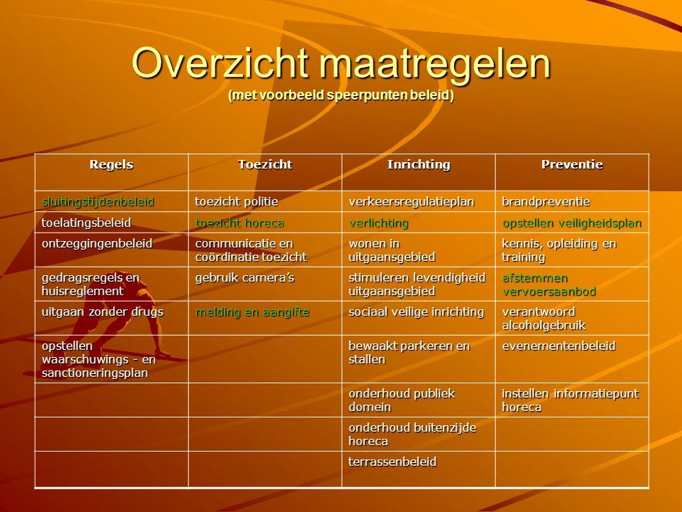 Overzicht maatregelen (met voorbeeld speerpunten beleid)