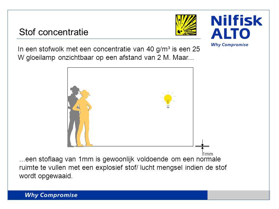 Stof concentratie In een stofwolk met een concentratie van 40 g/m³ is een 25 W gloeilamp onzichtbaar op een afstand van 2 M. Maar...