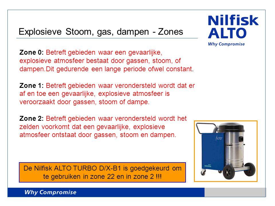 Explosieve Stoom, gas, dampen - Zones