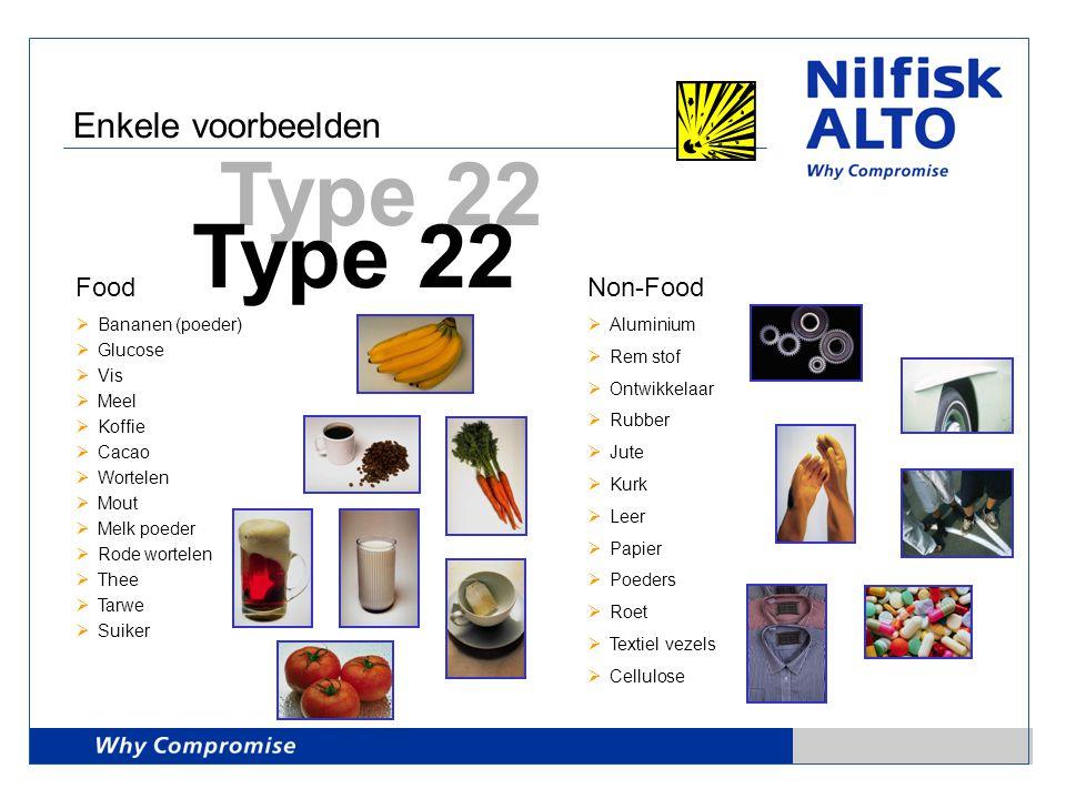 Type 22 Enkele voorbeelden Food Non-Food Bananen (poeder) Glucose Vis
