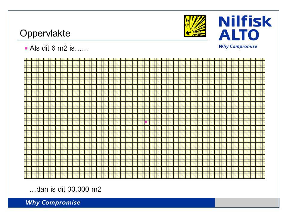 Oppervlakte Als dit 6 m2 is…... …dan is dit 30.000 m2