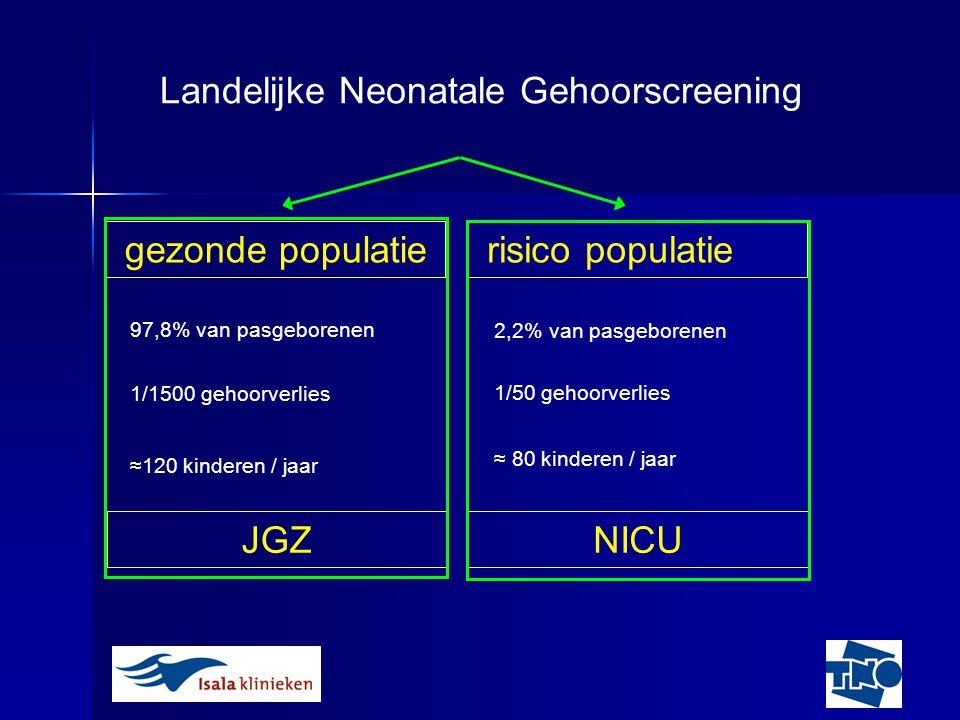 Landelijke Neonatale Gehoorscreening