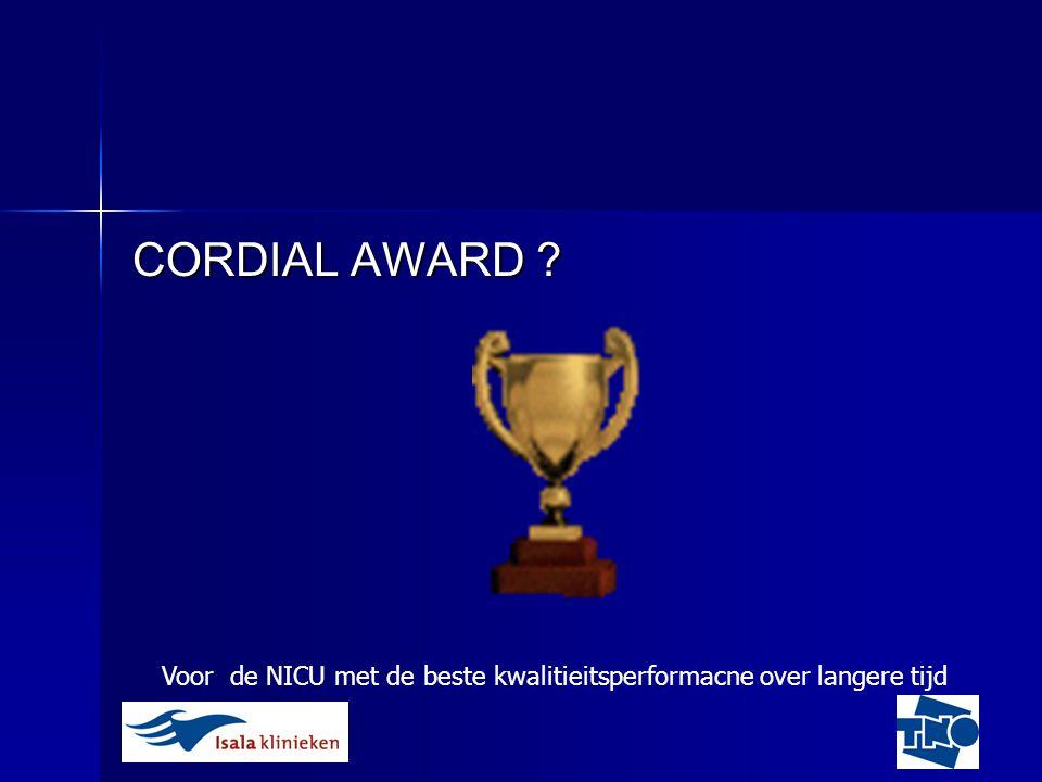 CORDIAL AWARD Voor de NICU met de beste kwalitieitsperformacne over langere tijd