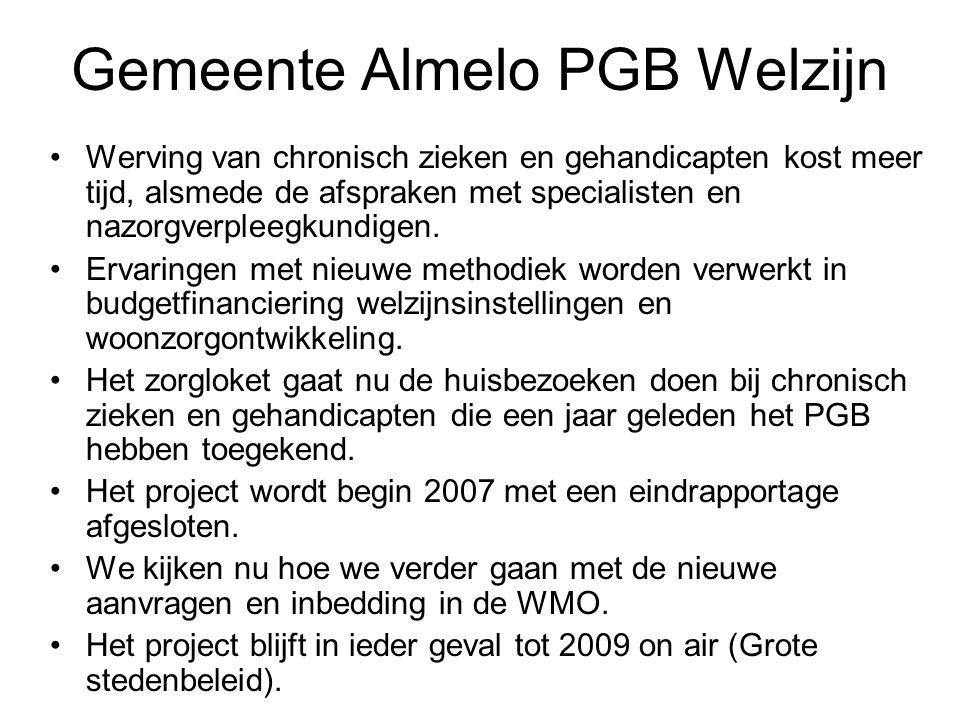 Gemeente Almelo PGB Welzijn