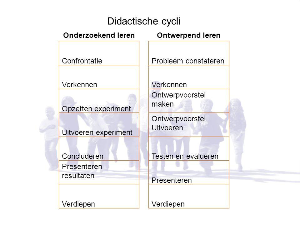 Didactische cycli Confrontatie Verkennen Opzetten experiment