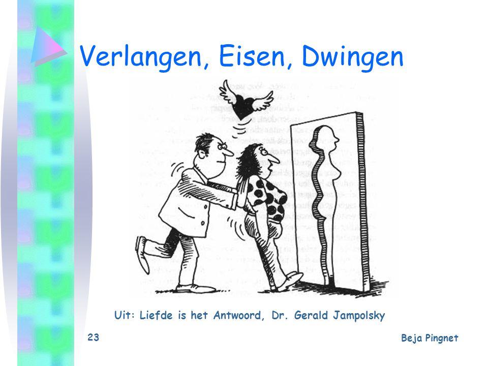 Verlangen, Eisen, Dwingen