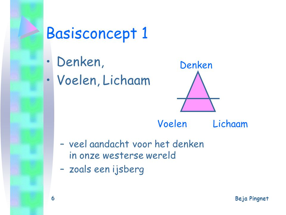Basisconcept 1 Denken, Voelen, Lichaam
