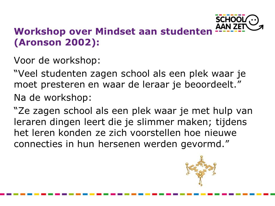 Workshop over Mindset aan studenten (Aronson 2002):