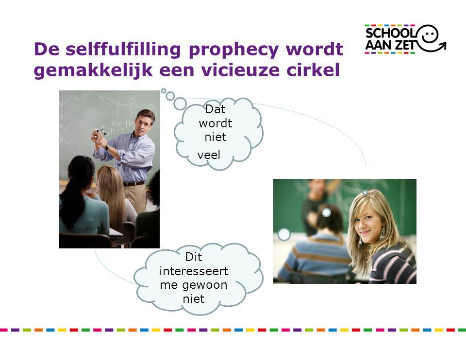 De selffulfilling prophecy wordt gemakkelijk een vicieuze cirkel