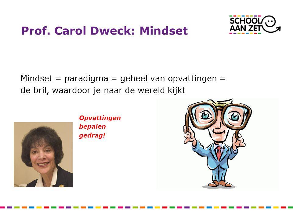 Prof. Carol Dweck: Mindset