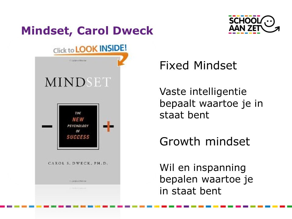 Fixed Mindset Growth mindset Mindset, Carol Dweck