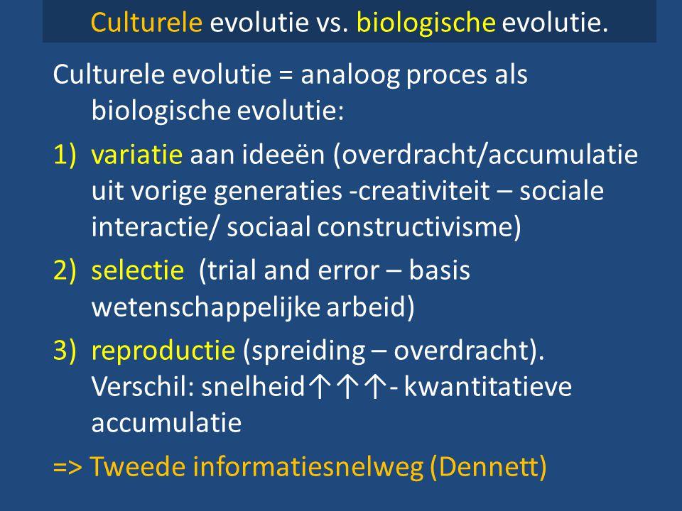 Culturele evolutie vs. biologische evolutie.