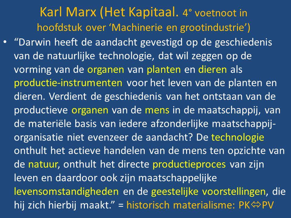 Karl Marx (Het Kapitaal