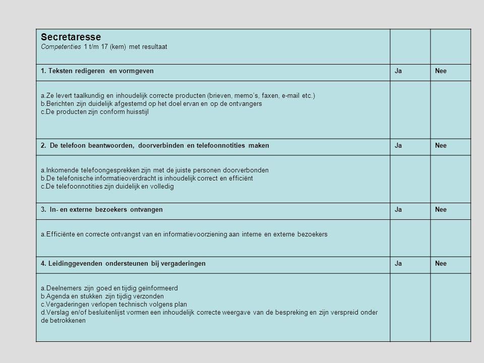 Beoordelingskader per competentie