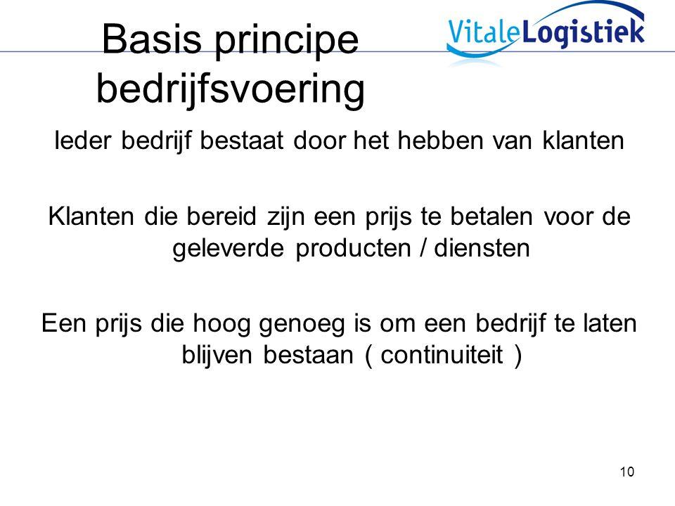 Basis principe bedrijfsvoering