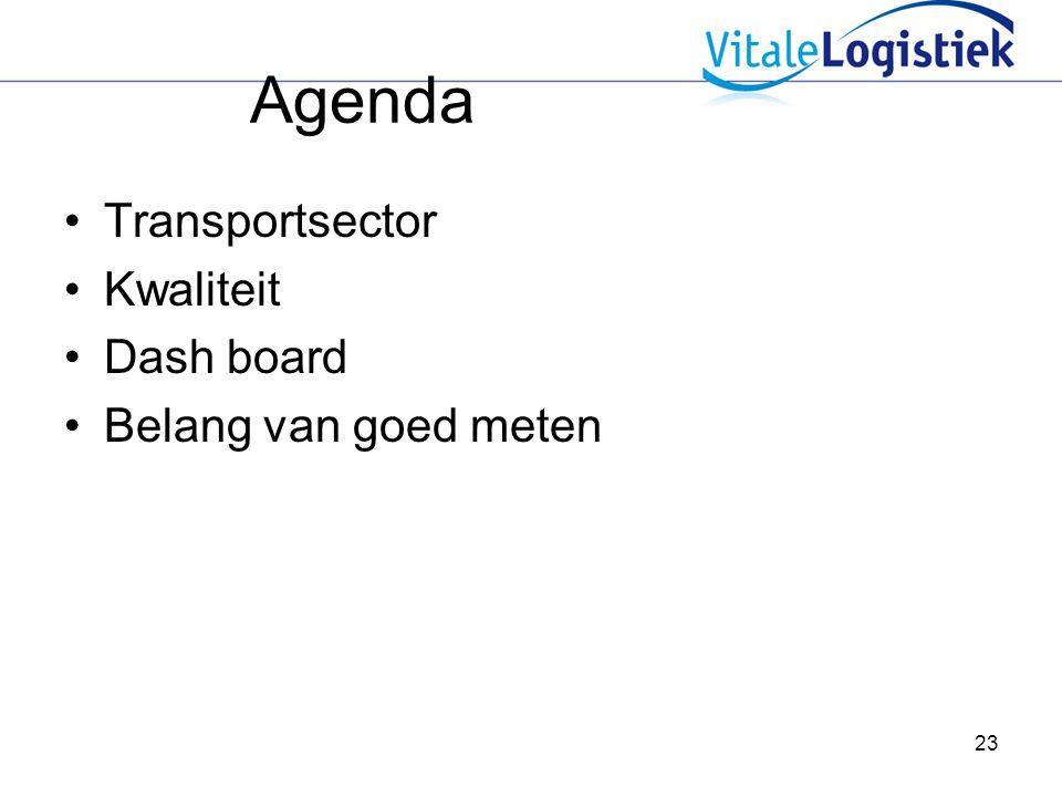 Agenda Transportsector Kwaliteit Dash board Belang van goed meten