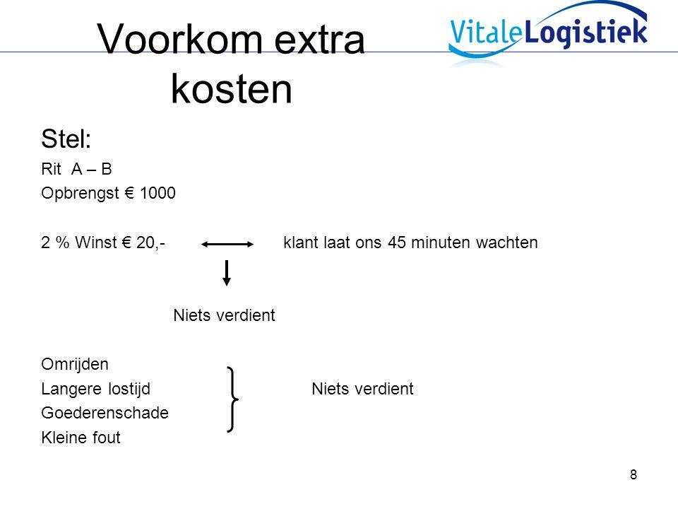 Voorkom extra kosten Stel: Rit A – B Opbrengst € 1000
