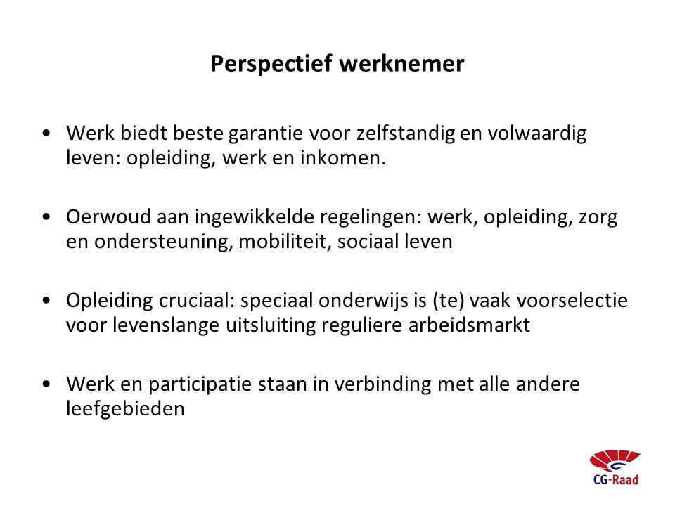 Perspectief werknemer
