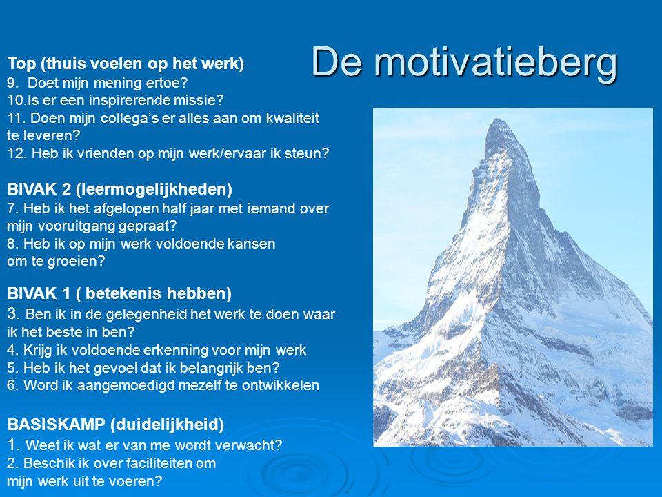 De motivatieberg Top (thuis voelen op het werk)