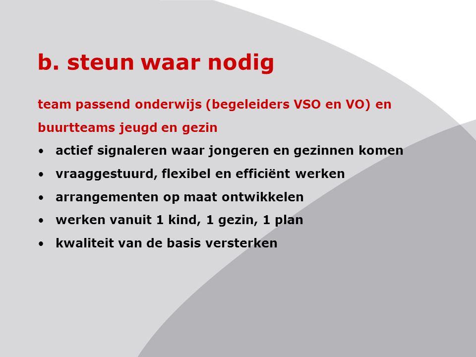 b. steun waar nodig team passend onderwijs (begeleiders VSO en VO) en
