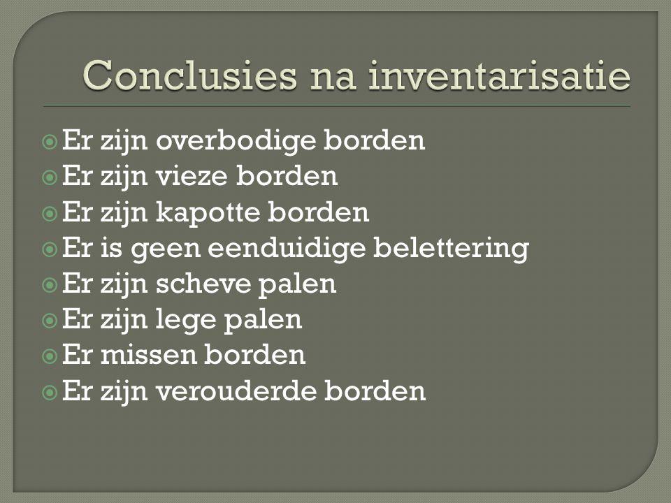 Conclusies na inventarisatie