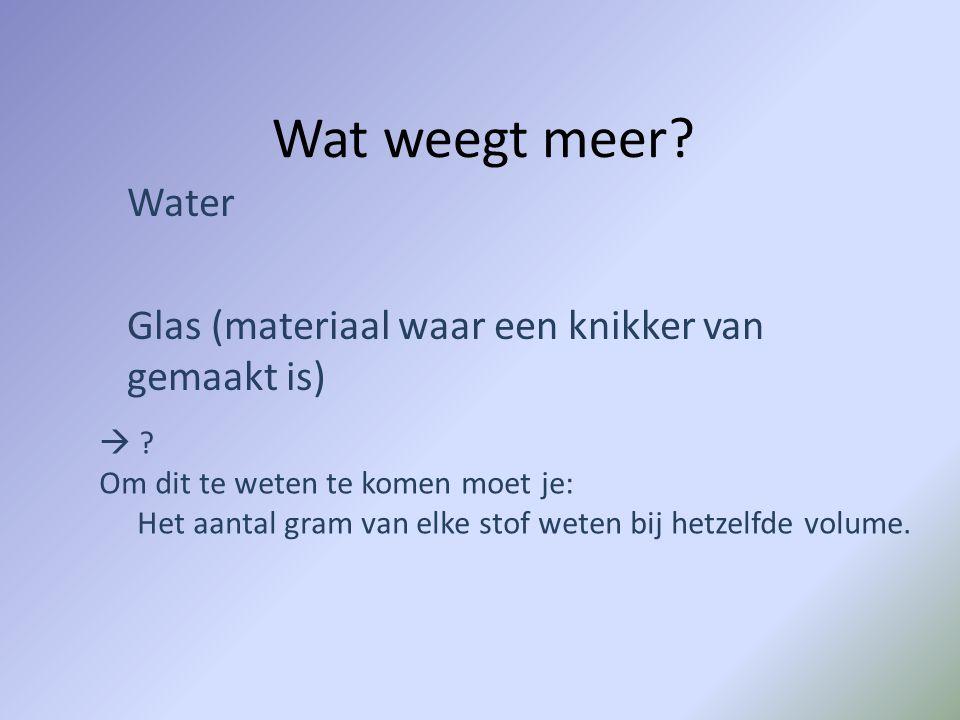 Water Glas (materiaal waar een knikker van gemaakt is)