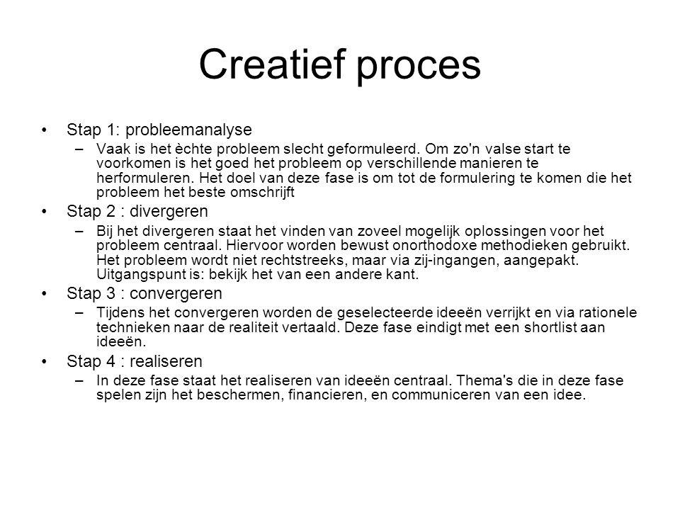 Creatief proces Stap 1: probleemanalyse Stap 2 : divergeren