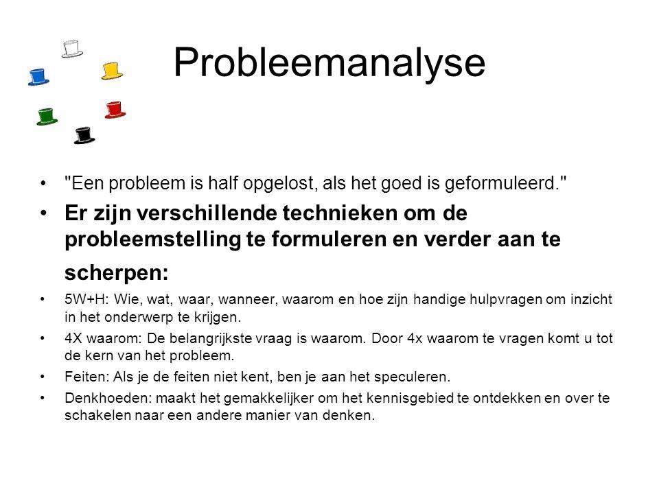 Probleemanalyse Een probleem is half opgelost, als het goed is geformuleerd.