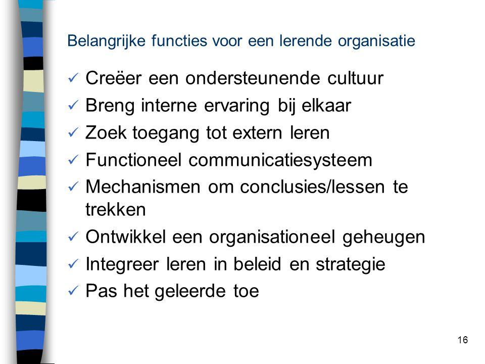 Belangrijke functies voor een lerende organisatie