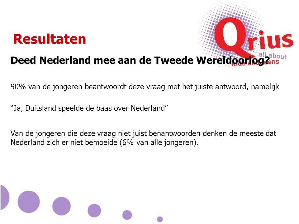 Resultaten Deed Nederland mee aan de Tweede Wereldoorlog