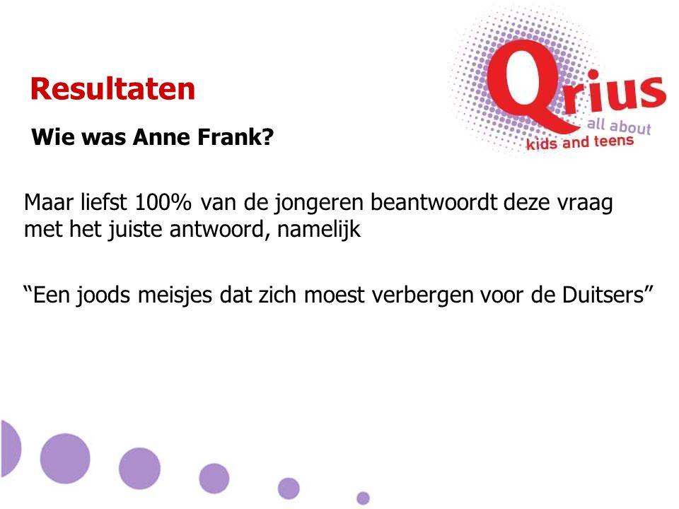 Resultaten Wie was Anne Frank