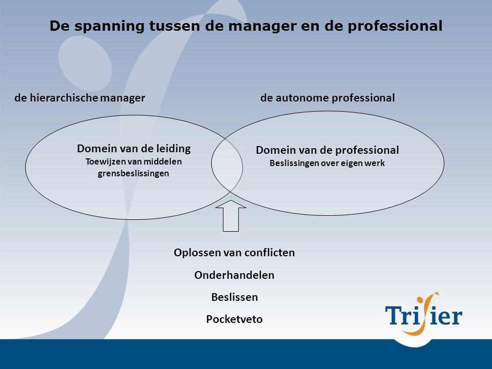 De spanning tussen de manager en de professional