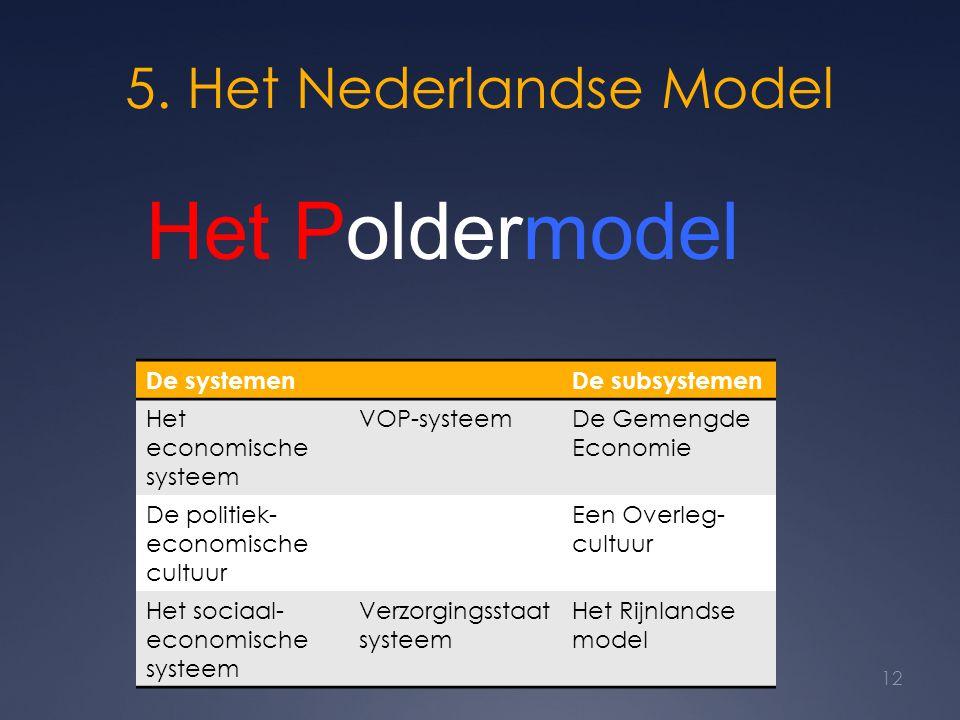 Het Poldermodel 5. Het Nederlandse Model De systemen De subsystemen