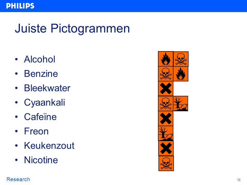 Juiste Pictogrammen Alcohol Benzine Bleekwater Cyaankali Cafeïne Freon
