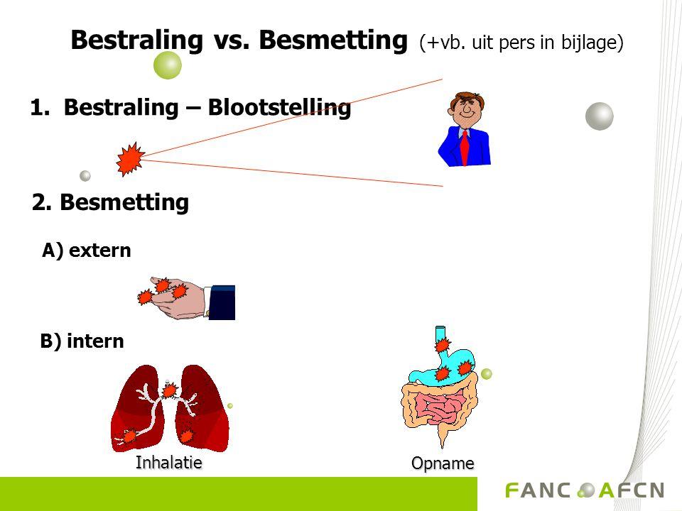 Bestraling vs. Besmetting (+vb. uit pers in bijlage)
