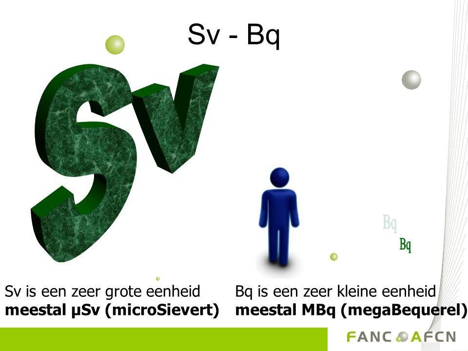 Sv Sv - Bq Bq Sv is een zeer grote eenheid meestal µSv (microSievert)