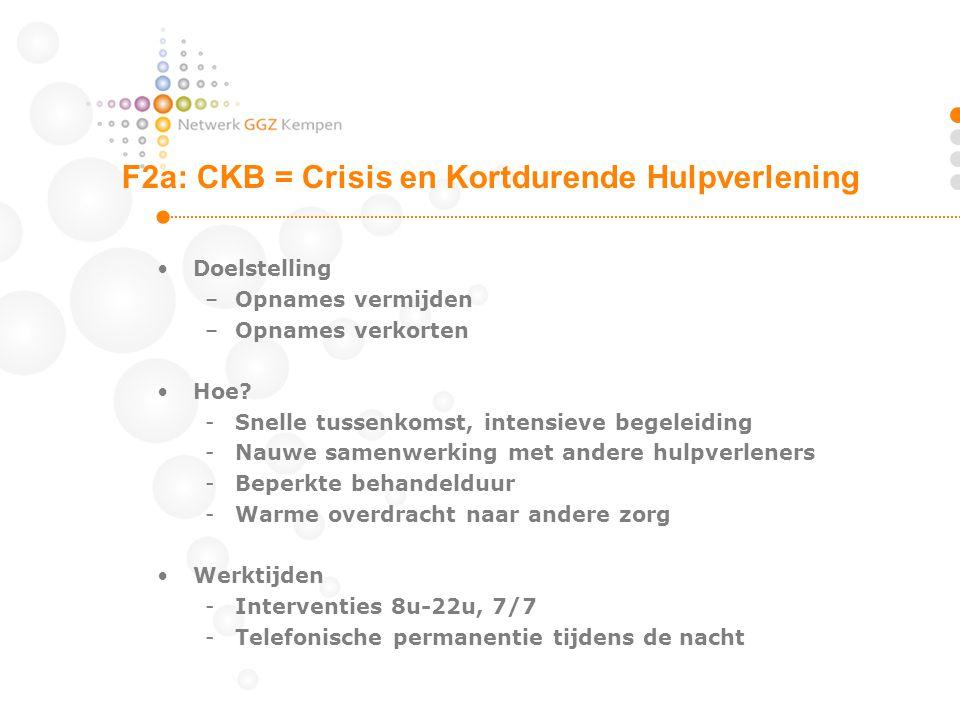 F2a: CKB = Crisis en Kortdurende Hulpverlening