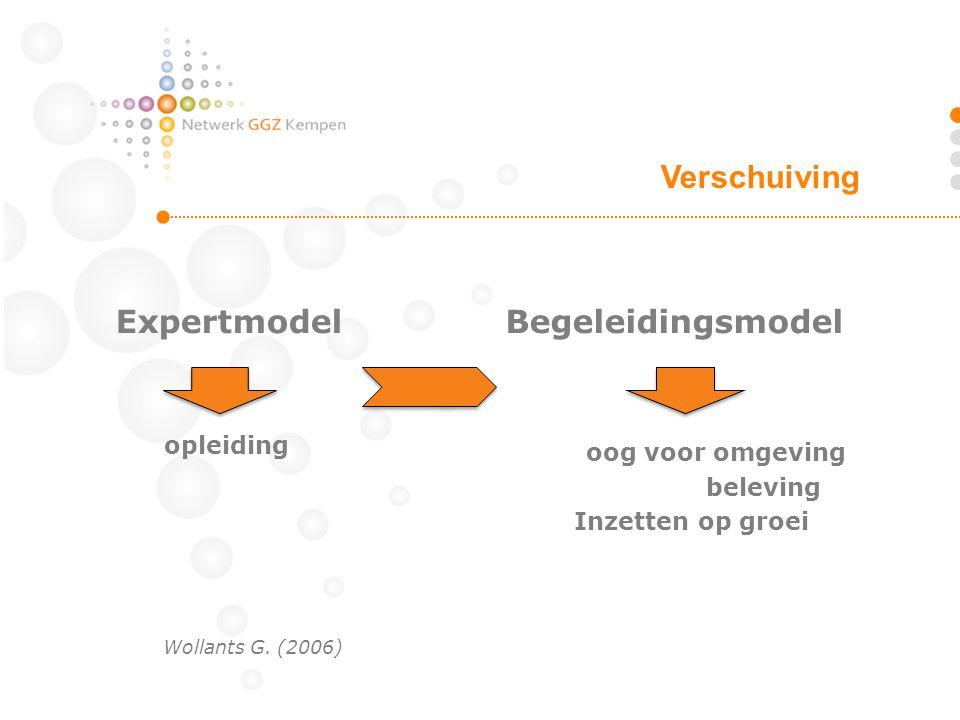 Verschuiving Expertmodel Begeleidingsmodel opleiding oog voor omgeving