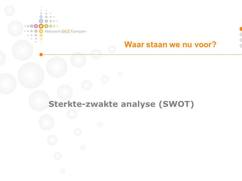Sterkte-zwakte analyse (SWOT)