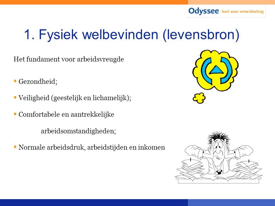 1. Fysiek welbevinden (levensbron)