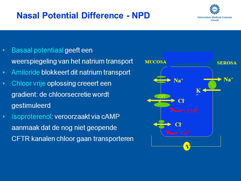 Nasal Potential Difference - NPD
